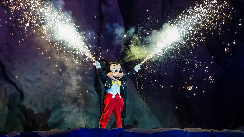 Best times to visit Disney and Orlando